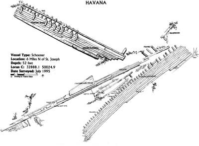 Wreck site of the Havana